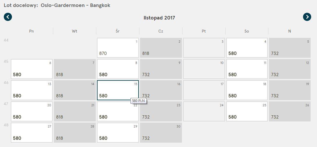 Ile kosztują bilety lotnicze do Tajlandii?